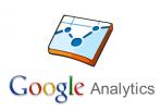 """""""Google Analytics"""" pradmenys"""