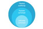 Socialinių tinklų marketingas